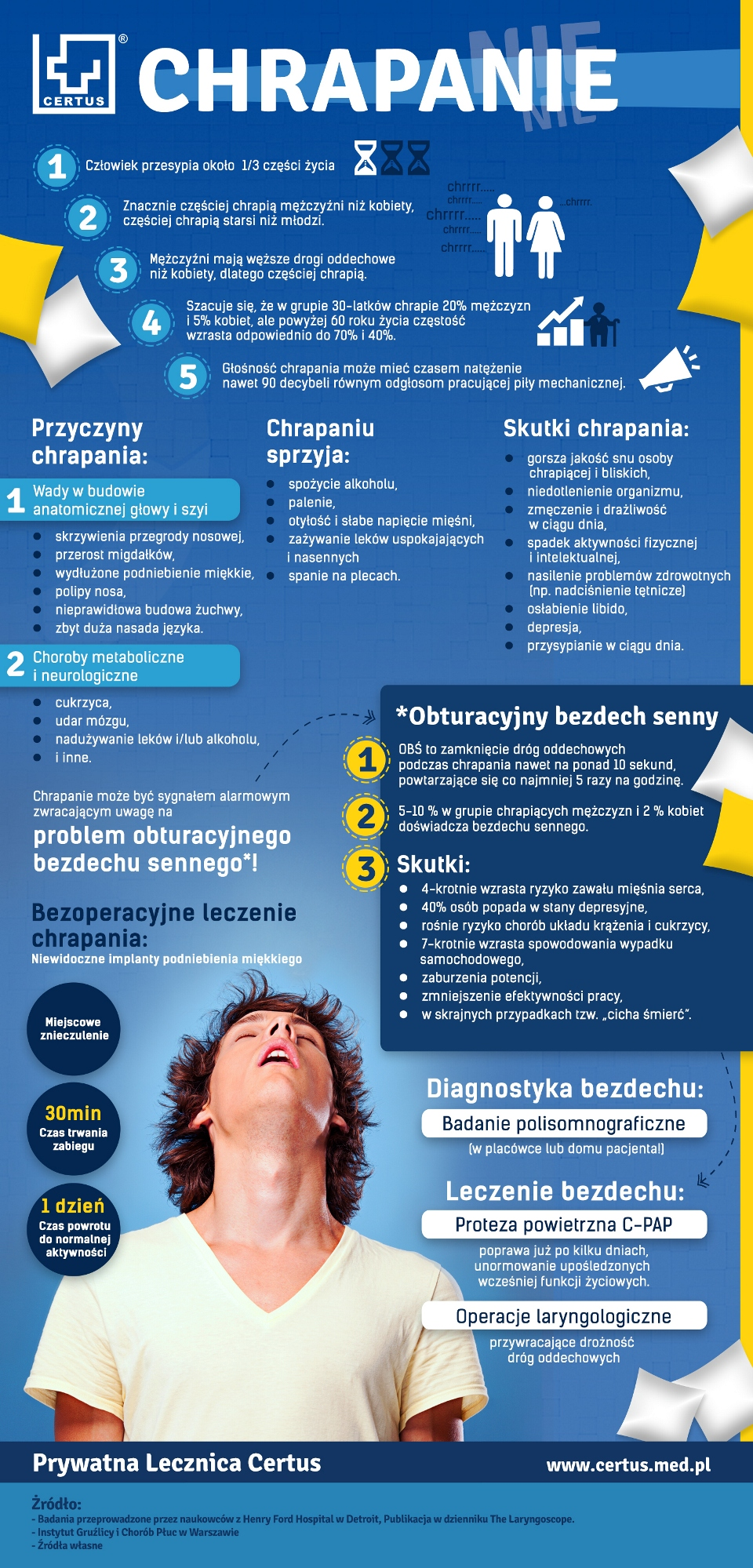 chrapanie_infografika